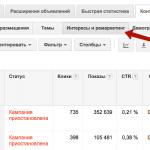 Дьявол в деталях. «Похожие» списки ремаркетинга в Google AdWords